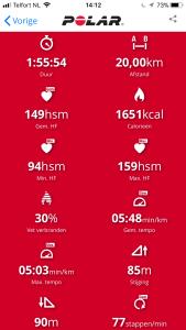 Trainingsstatistieken Polar app